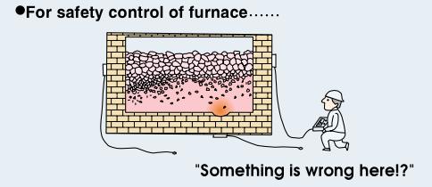 HFM_furnace_pic.png