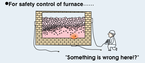 HFM_furnace_pic.png