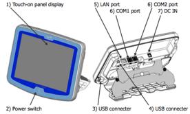 MCU_controller for 710 series titrators
