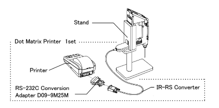 Exporting data to a printer via RS-232.png