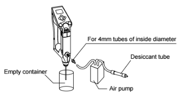commercial pump to dry the cell.png